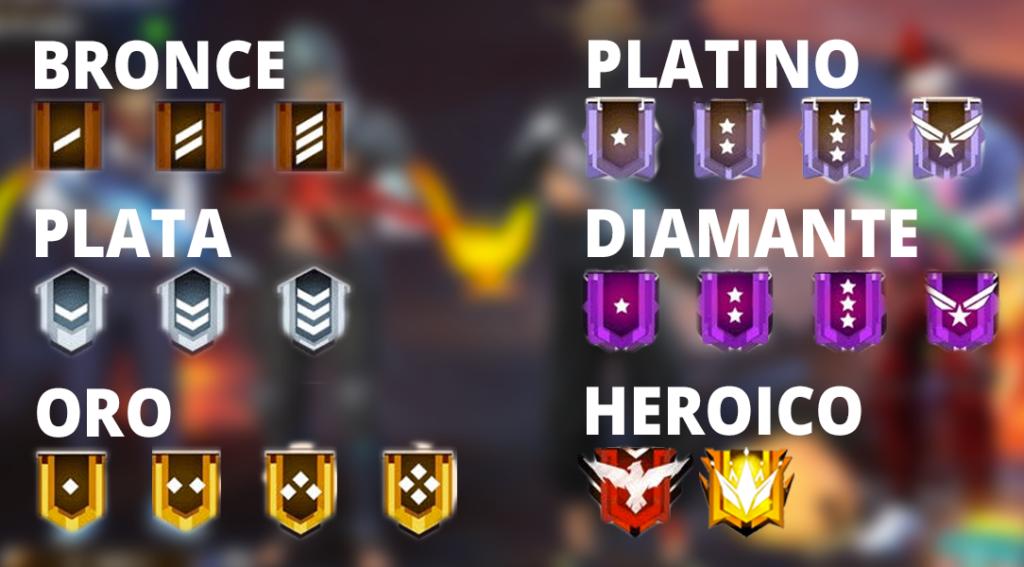 todos los rangos de Free Fire